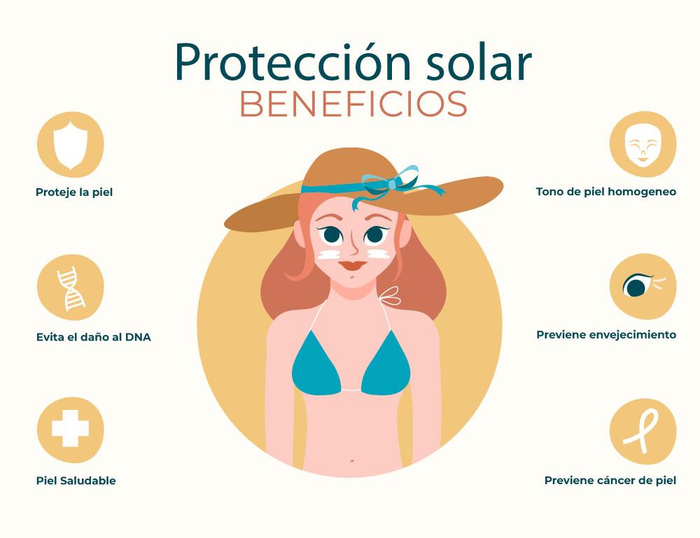 Ilustración que muestra las ventajas de utilizar los mejores protectores solares